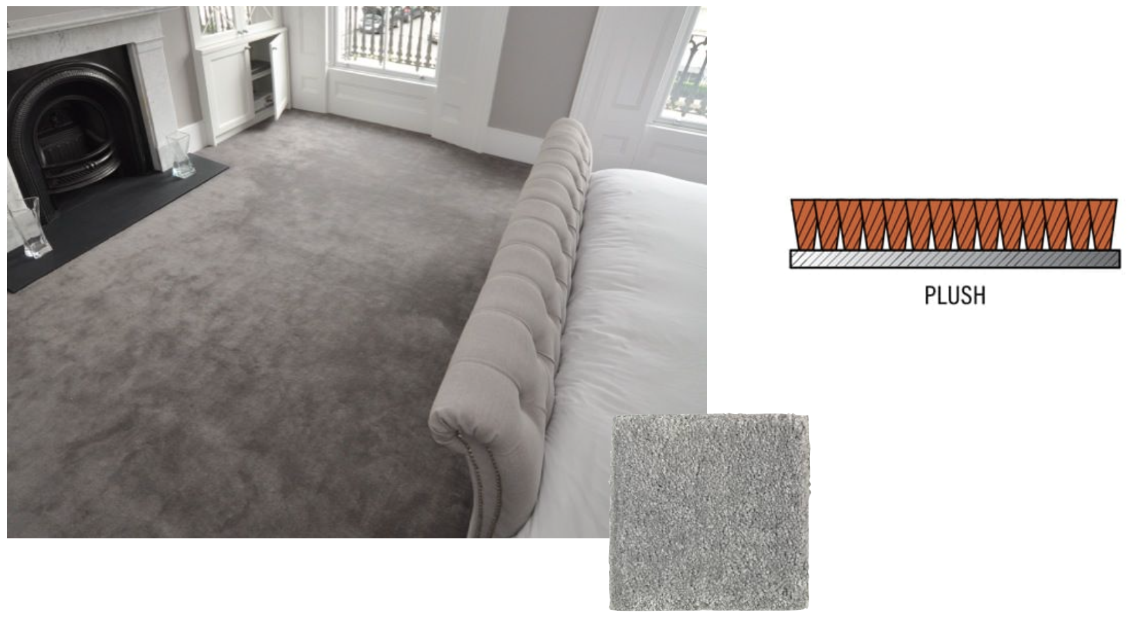 Loops, Plush, & Berber, oh my! – The best carpet pile style ...